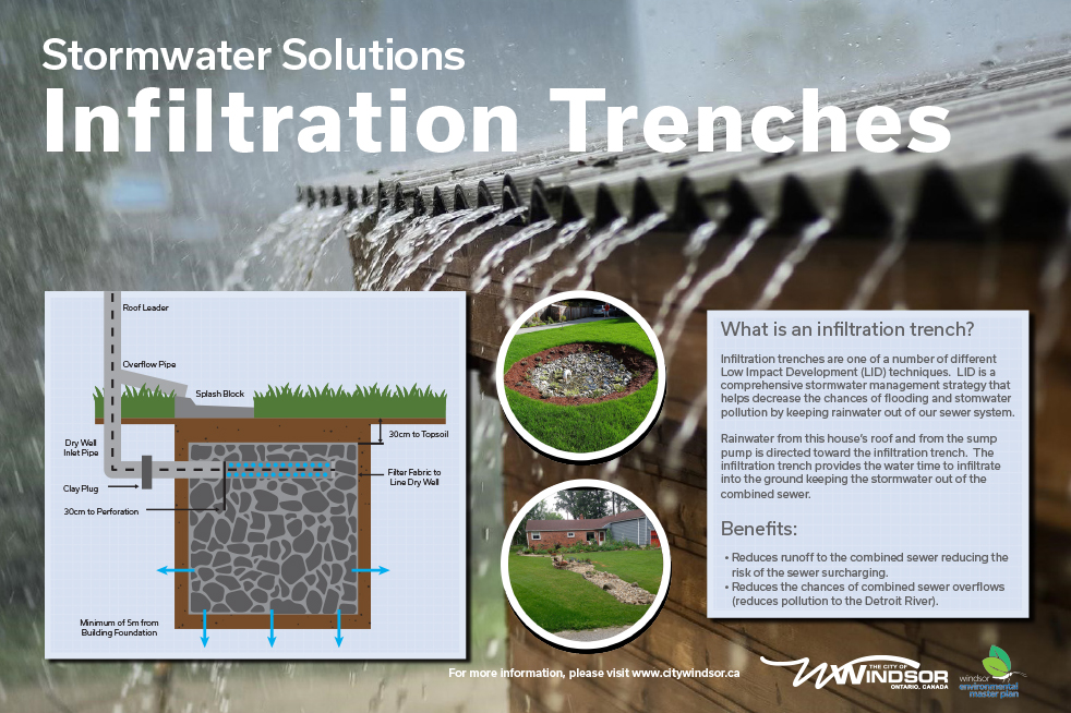 Infiltration trenches diagram thumbnail