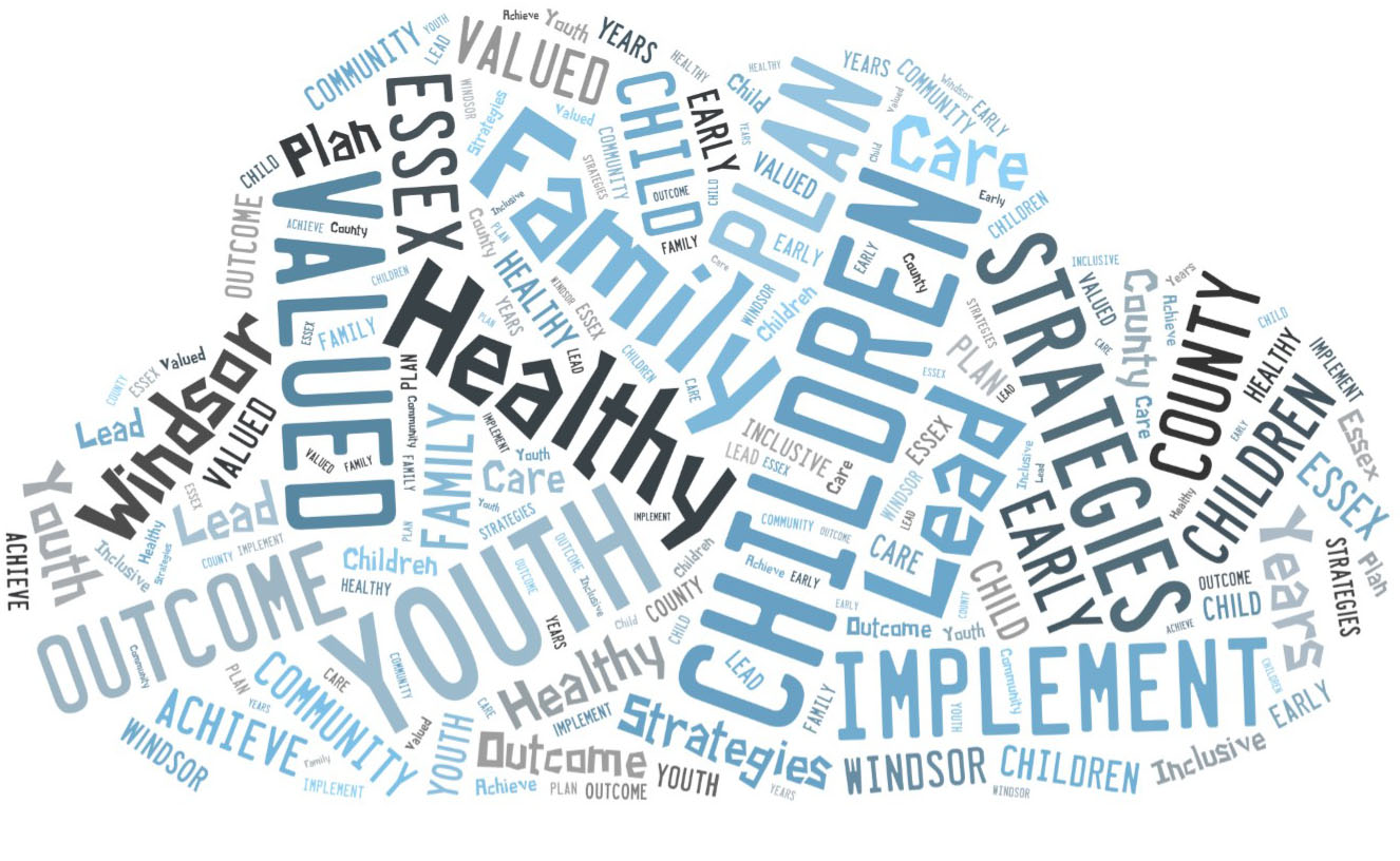 Word Cloud with Windsor, Essex, valued, healthy, children, lead, strategies, early, youth, and other related words in it.