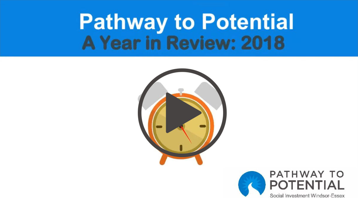 Video thumbnail with Pathway to Potential: A Year in Review 2018 written in it